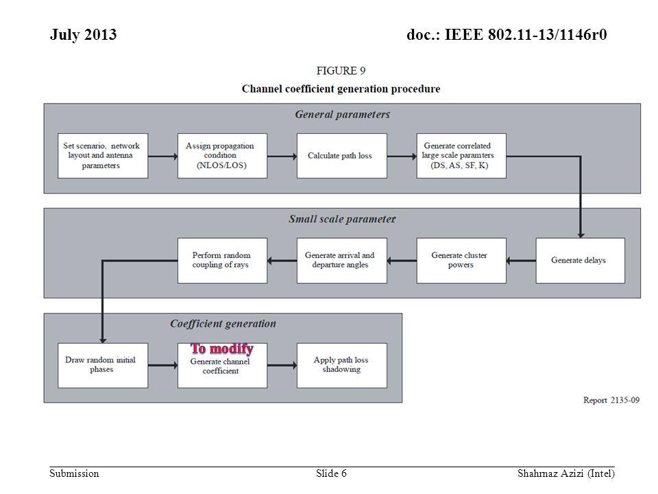 doc.: IEEE 802.11-13/1146r0 Submission July 2013 Shahrnaz Azizi (Intel)Slide 6