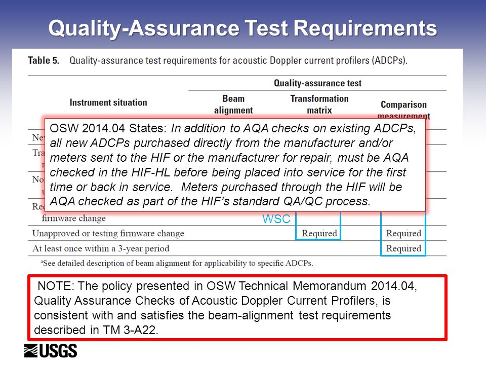 Quality-Assurance Test Requirements NOTE: The policy presented in OSW Technical Memorandum 2014.04, Quality Assurance Checks of Acoustic Doppler Current Profilers, is consistent with and satisfies the beam-alignment test requirements described in TM 3-A22.