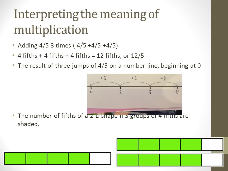Interpreting the meaning of multiplication Adding 4/5 3 times ( 4/5 +4/5 +4/5) 4 fifths + 4 fifths + 4 fifths = 12 fifths, or 12/5 The result of three