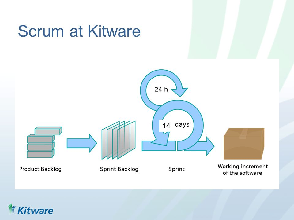 Scrum at Kitware 14