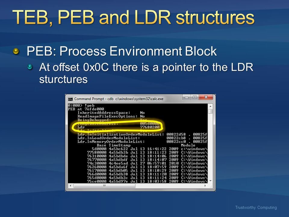 Trustworthy Computing PEB: Process Environment Block At offset 0x0C there is a pointer to the LDR sturctures
