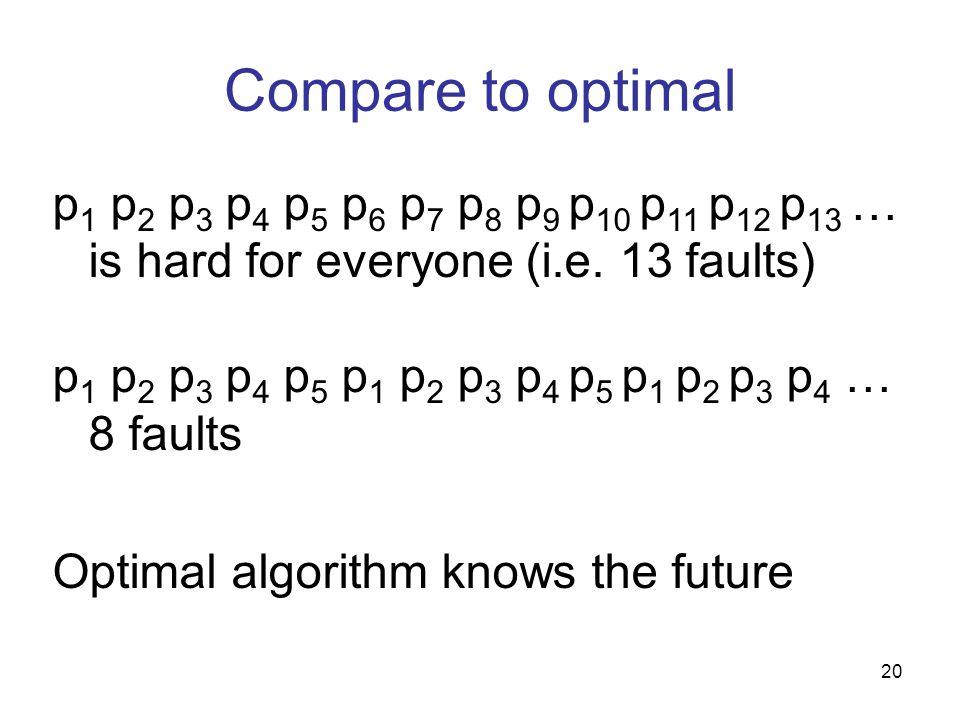 Compare to optimal p 1 p 2 p 3 p 4 p 5 p 6 p 7 p 8 p 9 p 10 p 11 p 12 p 13 … is hard for everyone (i.e.