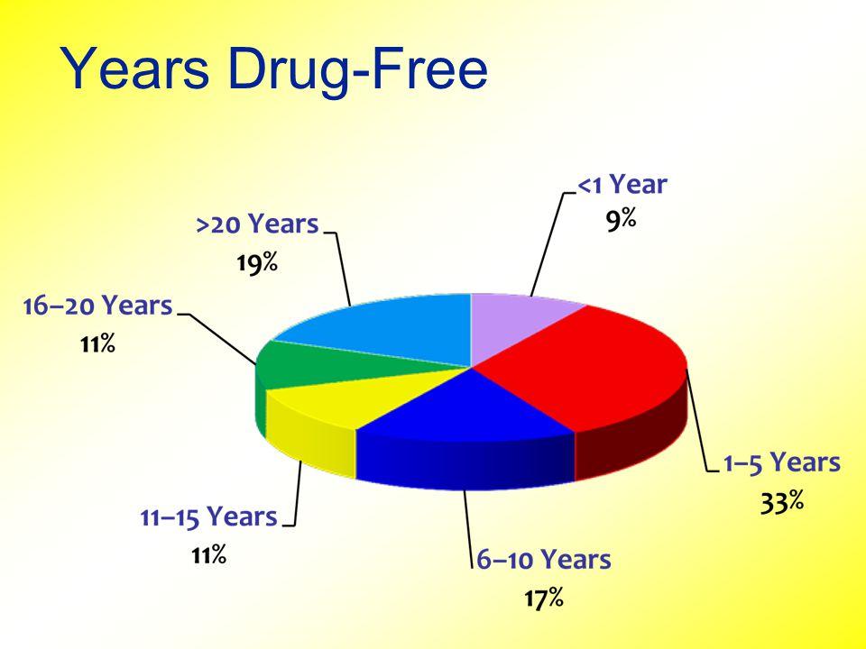 Years Drug-Free