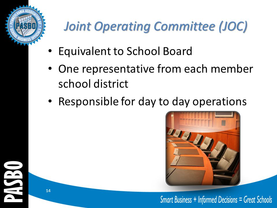 Joint Operating Committee (JOC) Equivalent to School Board One representative from each member school district Responsible for day to day operations 14