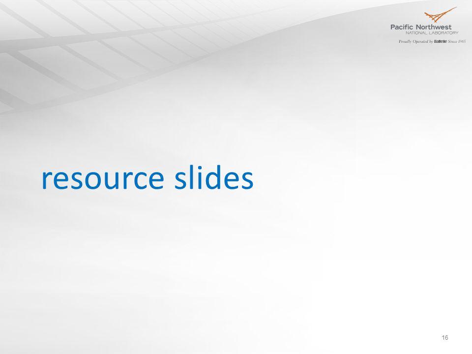 16 resource slides