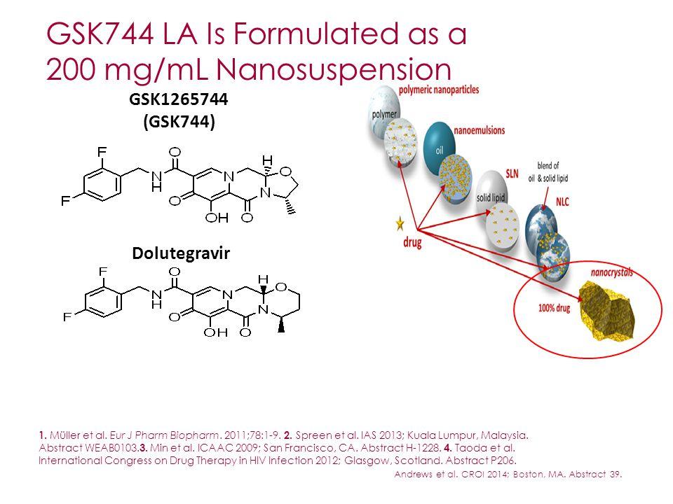 1. Müller et al. Eur J Pharm Biopharm. 2011;78:1-9.