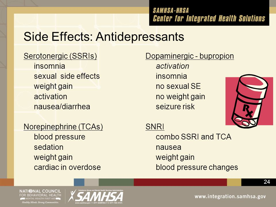 24 Side Effects: Antidepressants Serotonergic (SSRIs) insomnia sexual side effects weight gain activation nausea/diarrhea Norepinephrine (TCAs) blood