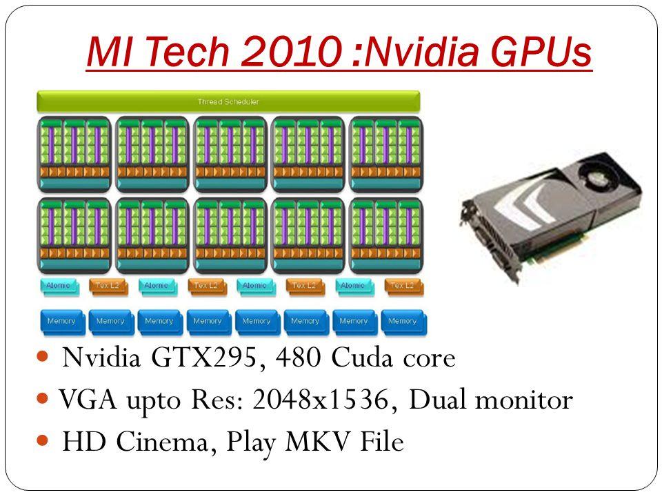 MI Tech 2010 :Nvidia GPUs Nvidia GTX295, 480 Cuda core VGA upto Res: 2048x1536, Dual monitor HD Cinema, Play MKV File
