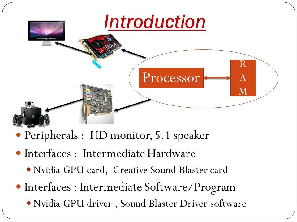 Introduction Peripherals : HD monitor, 5.1 speaker Interfaces : Intermediate Hardware Nvidia GPU card, Creative Sound Blaster card Interfaces : Intermediate Software/Program Nvidia GPU driver, Sound Blaster Driver software Processor RAMRAM