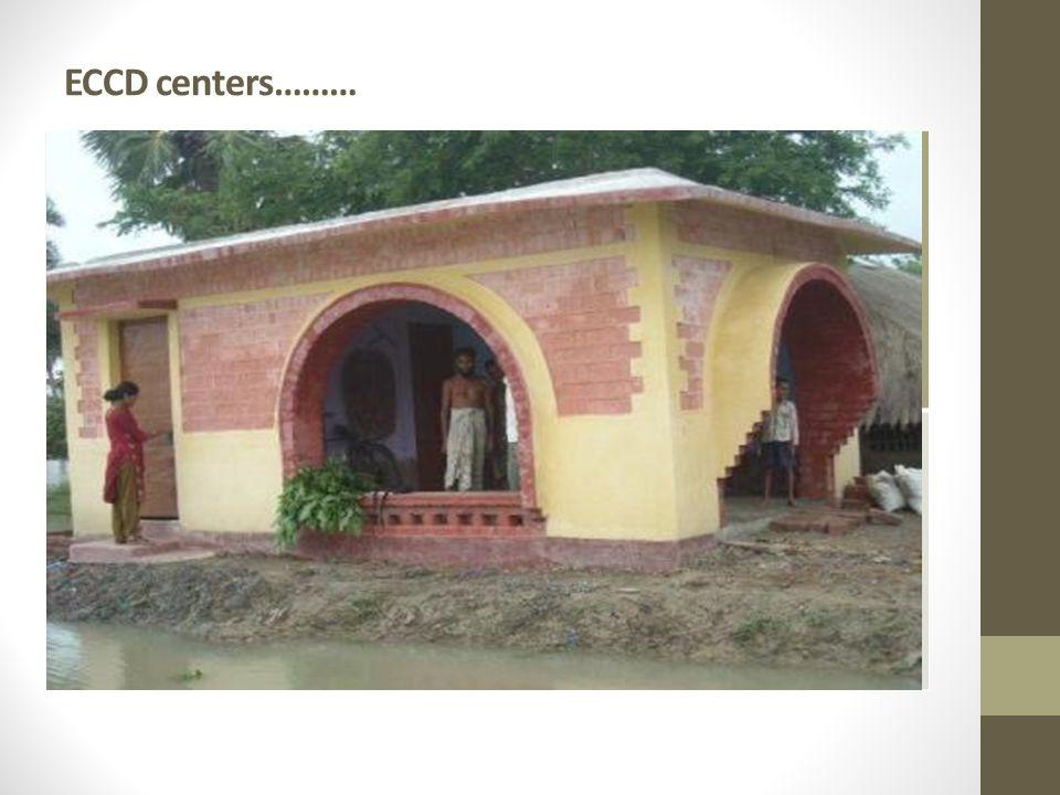 ECCD centers………