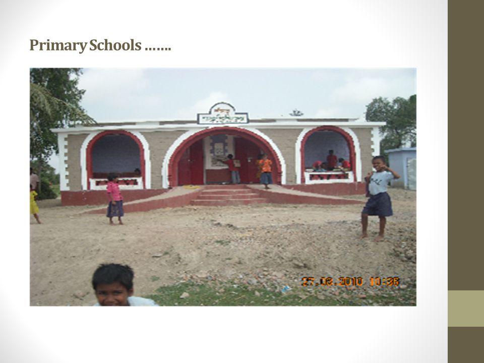 Primary Schools …….