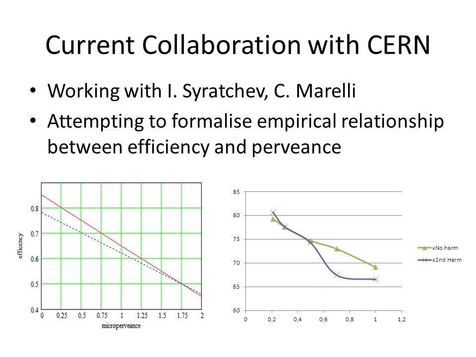 Current Collaboration with CERN Working with I. Syratchev, C. Marelli Attempting to formalise empirical relationship between efficiency and perveance