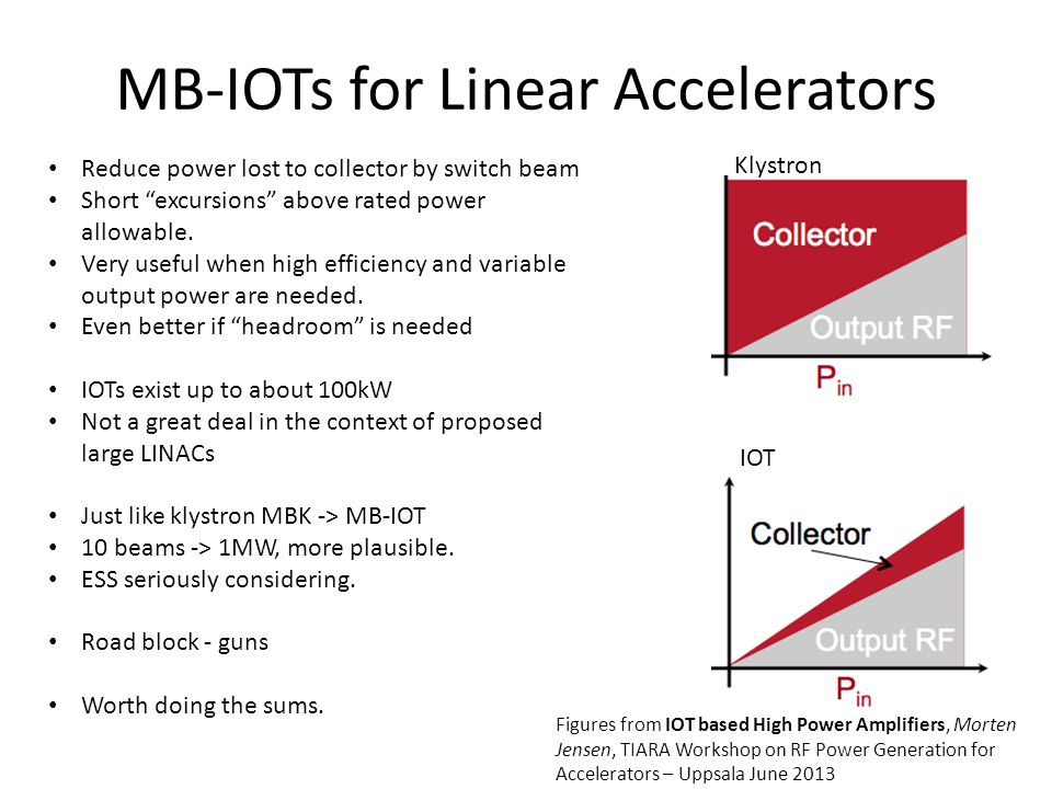 "MB-IOTs for Linear Accelerators Reduce power lost to collector by switch beam Short ""excursions"" above rated power allowable. Very useful when high ef"