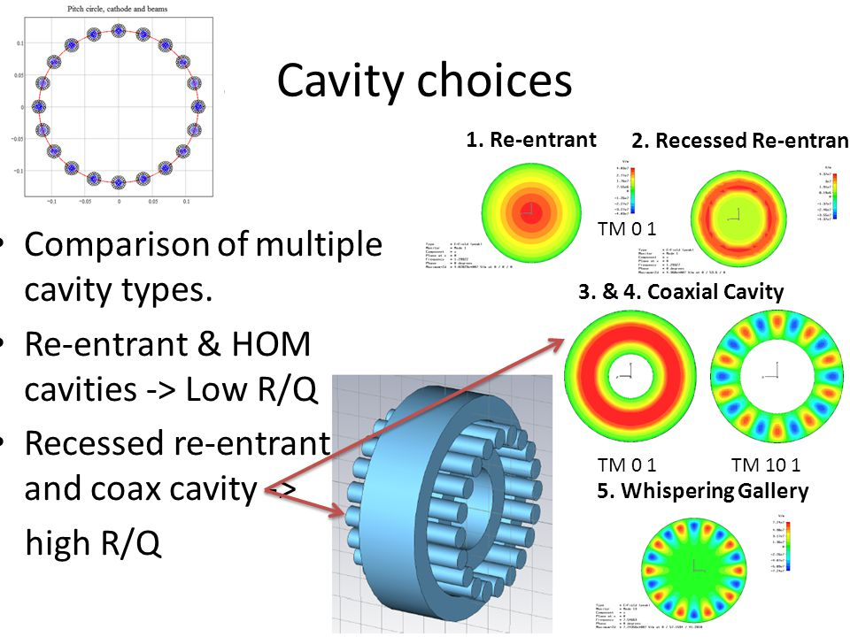 Cavity choices 5. Whispering Gallery TM 10 1TM 0 1 3. & 4. Coaxial Cavity 1. Re-entrant 2. Recessed Re-entrant TM 0 1 Comparison of multiple cavity ty