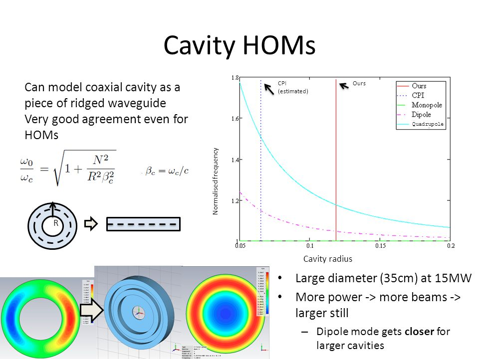 Milestones 2014 Investigate suitability of single and multi-beam klystrons, MBIOTs, magnetrons.
