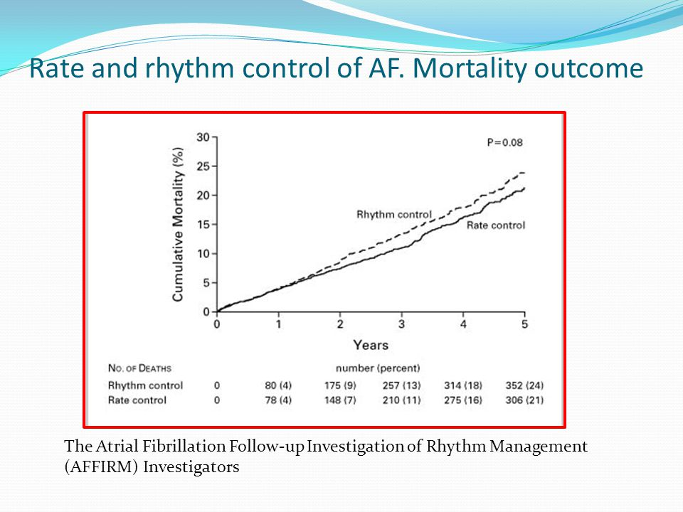 Rate and rhythm control of AF.