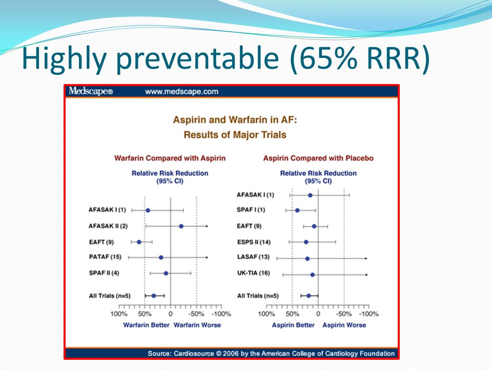 Highly preventable (65% RRR)