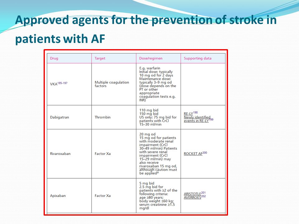 Approved agents for the prevention of stroke in patients with AF