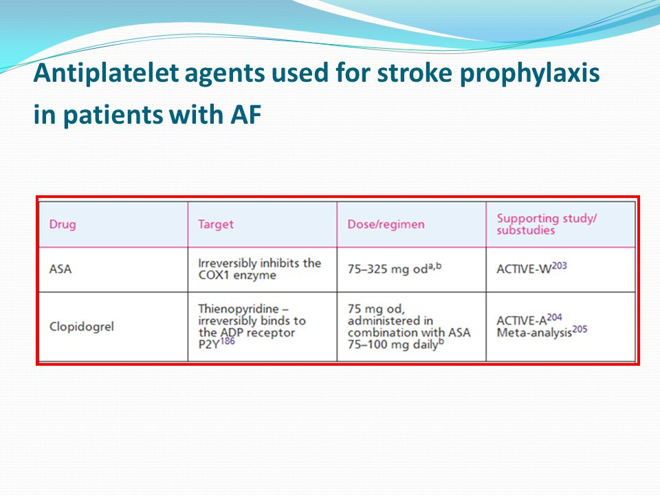Antiplatelet agents used for stroke prophylaxis in patients with AF