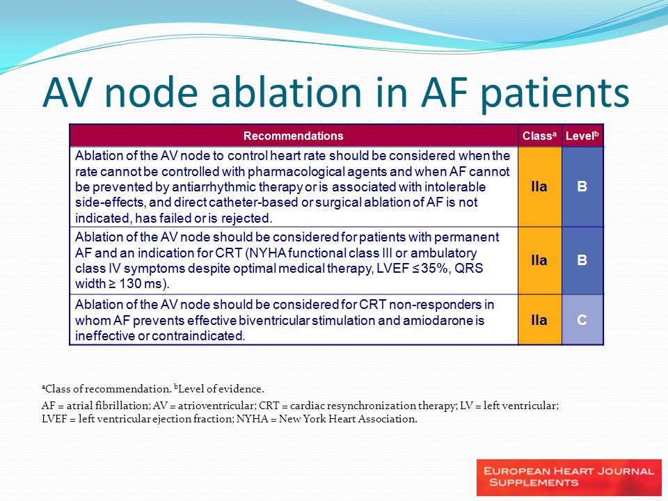 AV node ablation in AF patients a Class of recommendation.