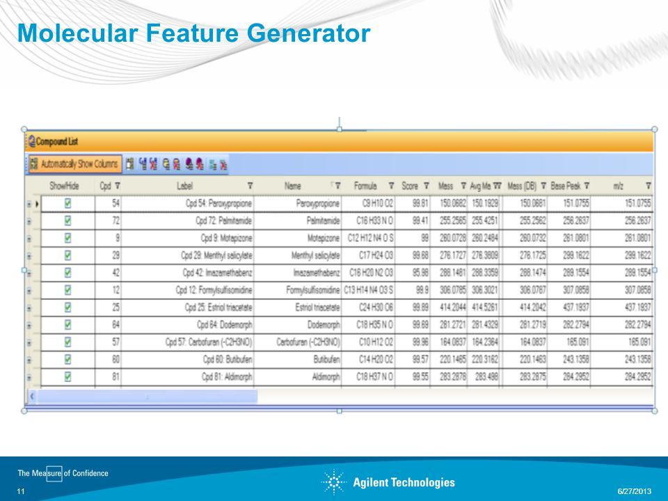 Molecular Feature Generator 6/27/2013 11