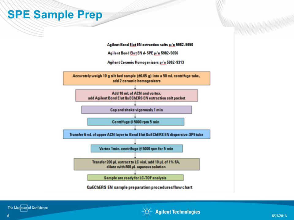 SPE Sample Prep 6/27/2013 6