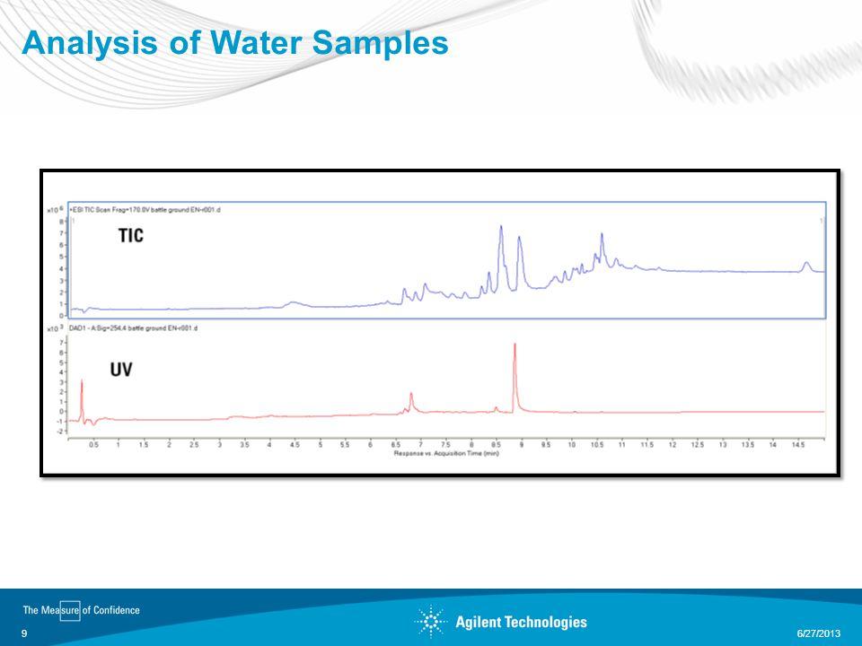 Analysis of Water Samples 6/27/2013 9