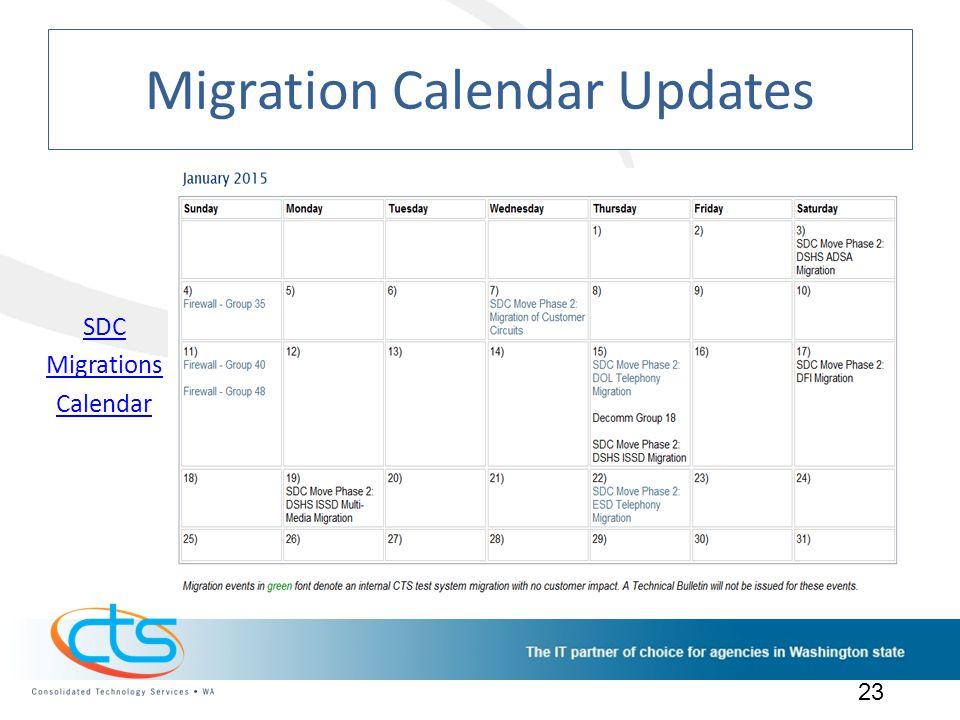 Migration Calendar Updates SDC Migrations Calendar 23