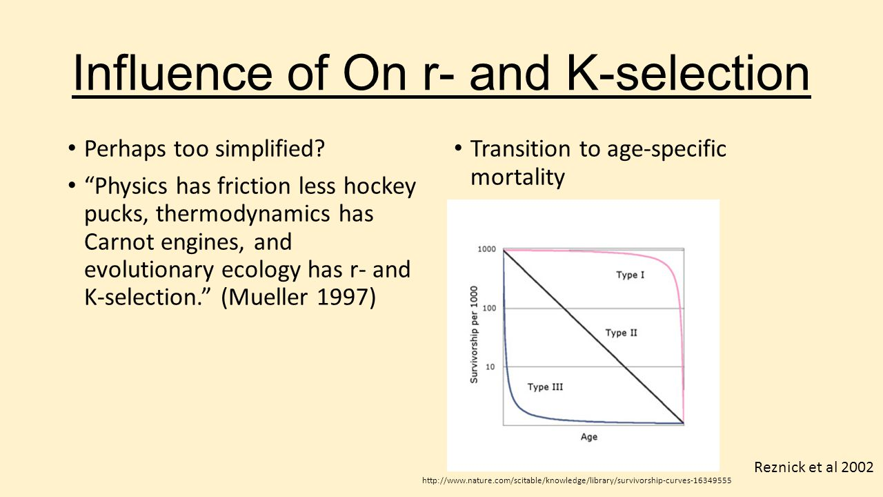 """Influence of On r- and K-selection Perhaps too simplified? """"Physics has friction less hockey pucks, thermodynamics has Carnot engines, and evolutionar"""