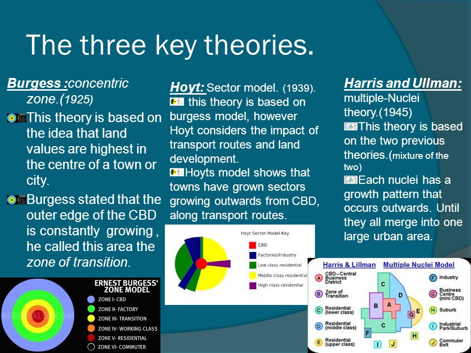 The three key theories.