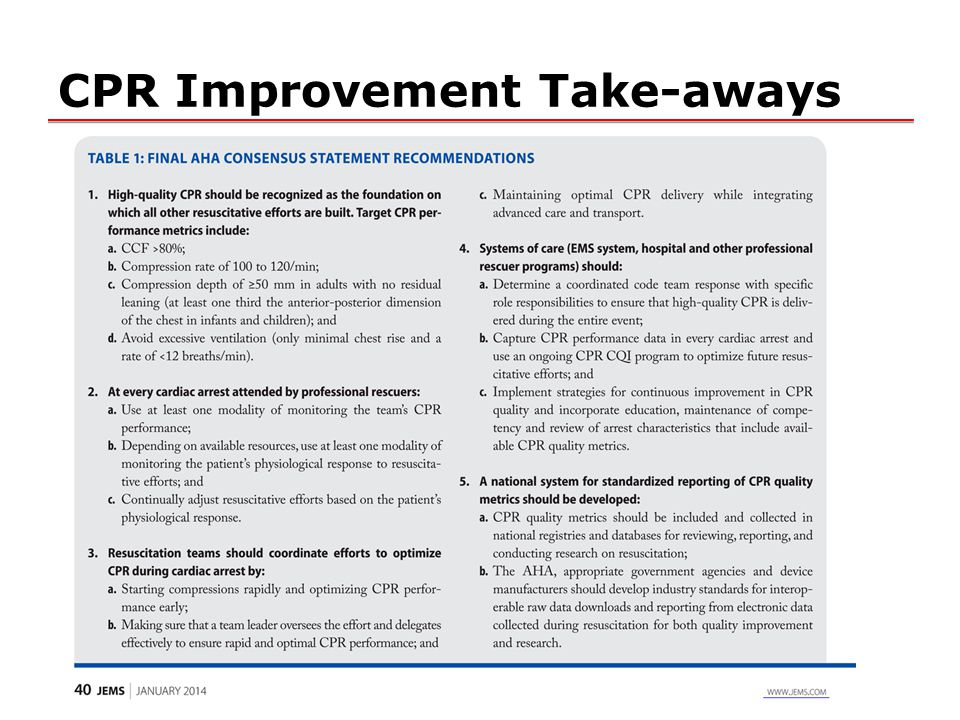 CPR Improvement Take-aways