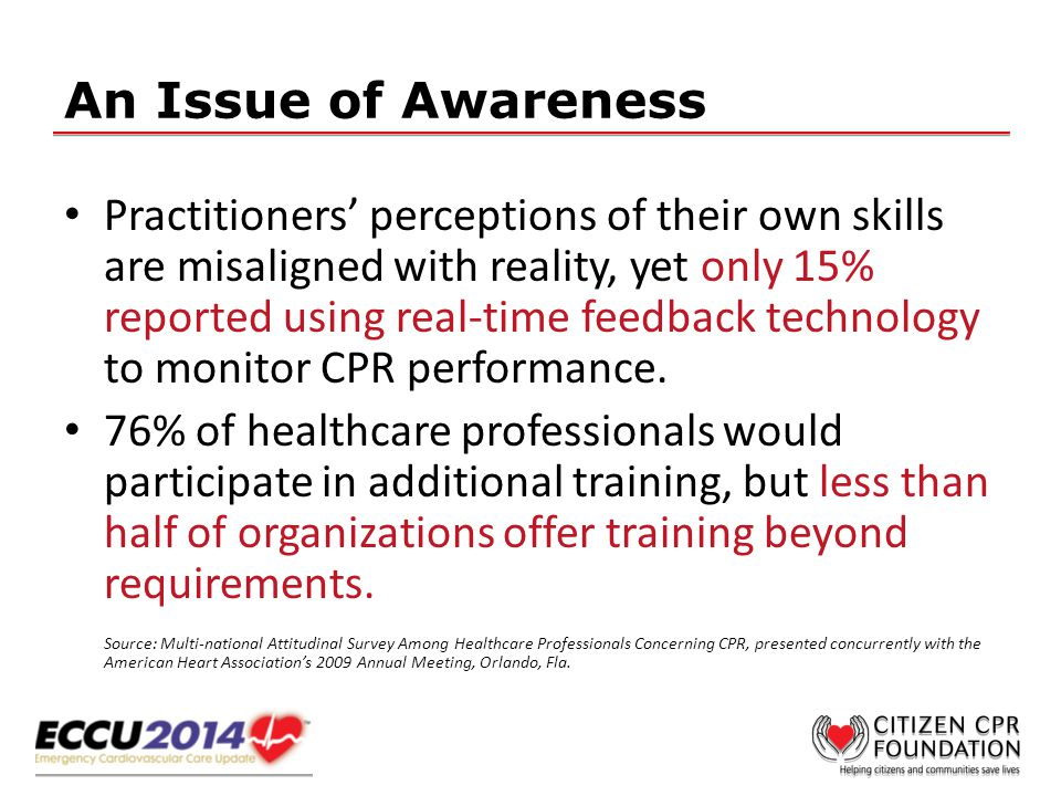 An Issue of Awareness Practitioners' perceptions of their own skills are misaligned with reality, yet only 15% reported using real-time feedback technology to monitor CPR performance.