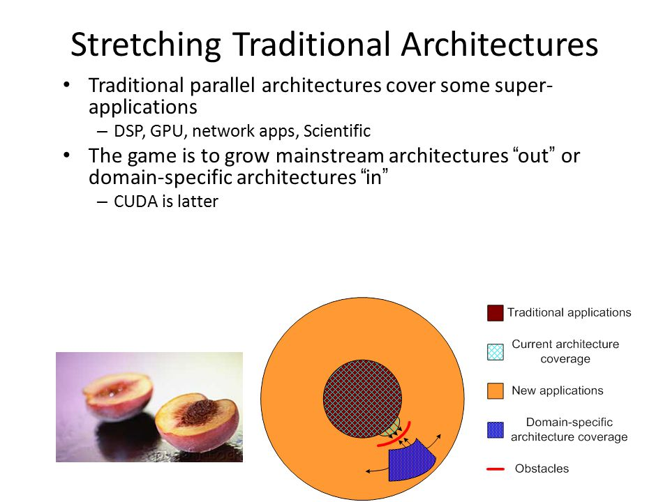 Stretching Traditional Architectures Traditional parallel architectures cover some super- applications – DSP, GPU, network apps, Scientific The game is to grow mainstream architectures out or domain-specific architectures in – CUDA is latter