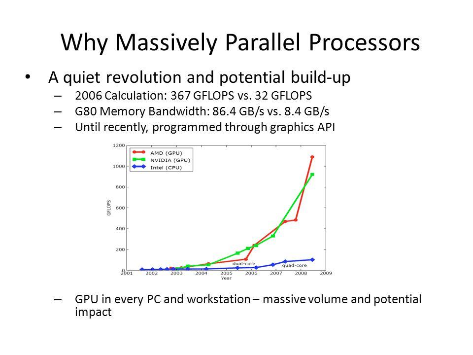 DRAM Cache ALU Control ALU DRAM CPU GPU CPUs and GPUs have fundamentally different design philosophies