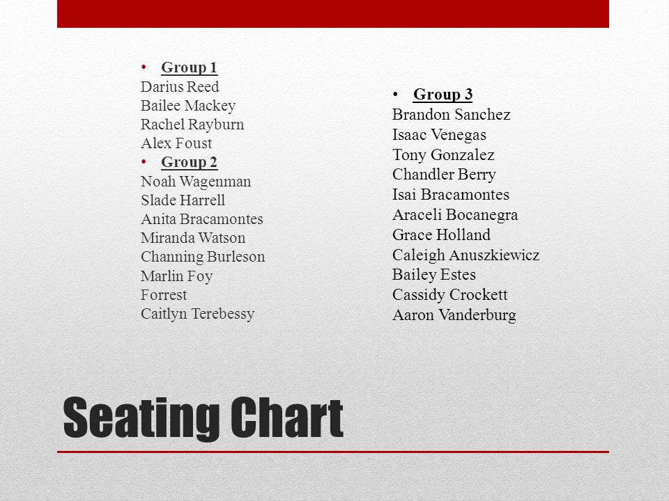 Seating Chart Group 1 Darius Reed Bailee Mackey Rachel Rayburn Alex Foust Group 2 Noah Wagenman Slade Harrell Anita Bracamontes Miranda Watson Channin