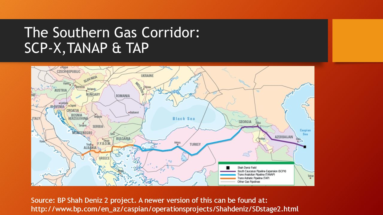 The Southern Gas Corridor: SCP-X,TANAP & TAP Source: BP Shah Deniz 2 project.