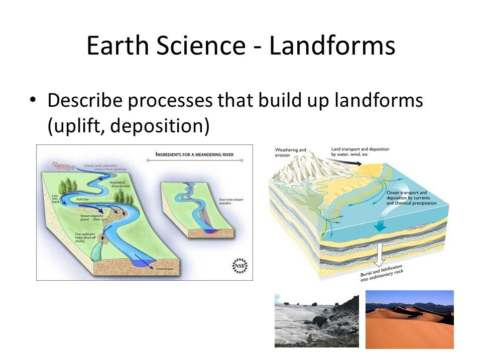 Earth Science - Landforms Describe processes that build up landforms (uplift, deposition)