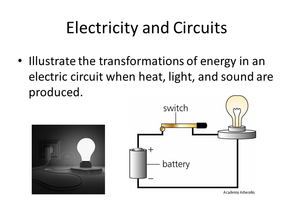 Electricity and Circuits Illustrate the transformations of energy in an electric circuit when heat, light, and sound are produced.