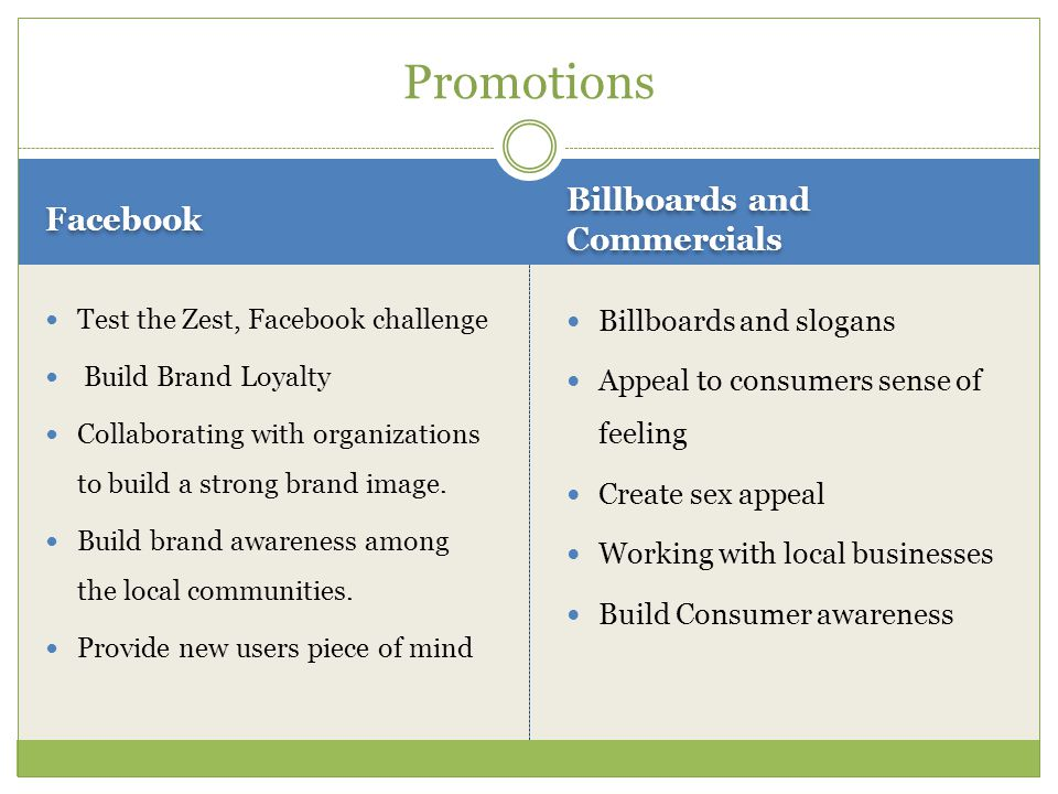 Facebook Billboards and Commercials Test the Zest, Facebook challenge Build Brand Loyalty Collaborating with organizations to build a strong brand image.
