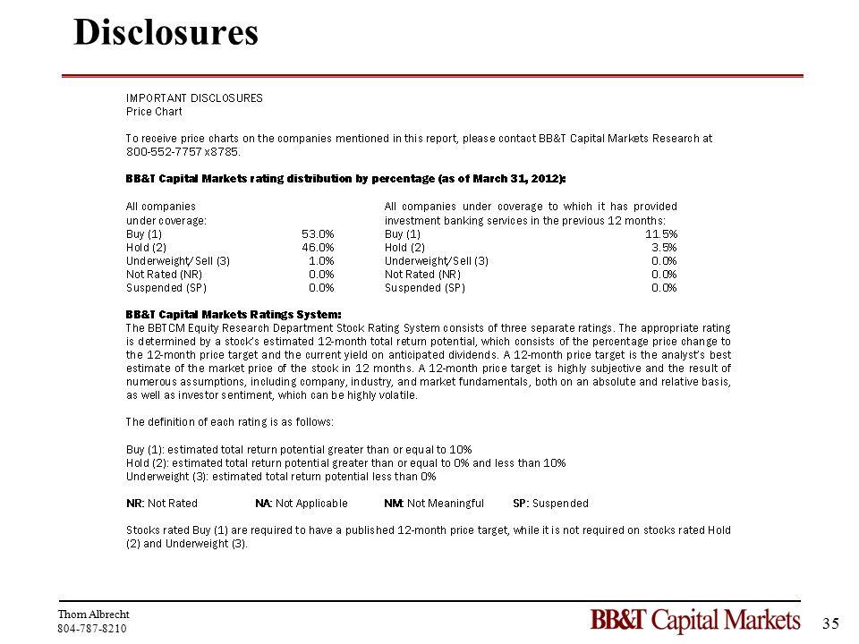 Thom Albrecht 804-787-8210 Disclosures 35
