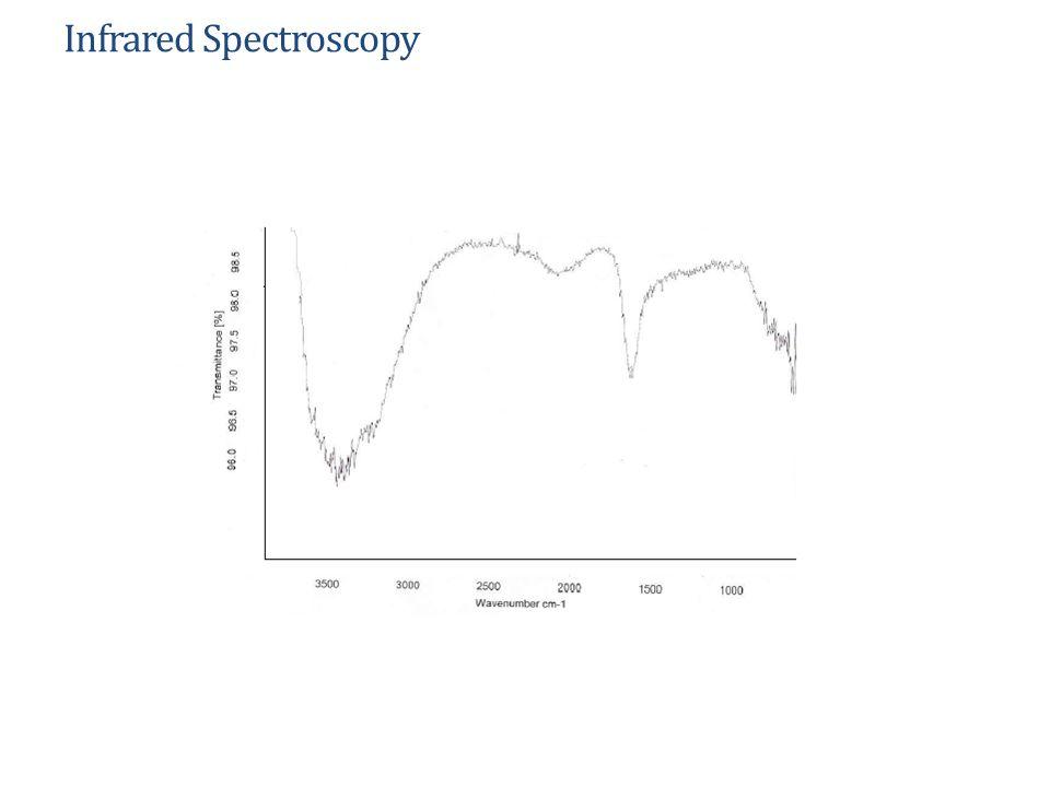 Infrared Spectroscopy 12