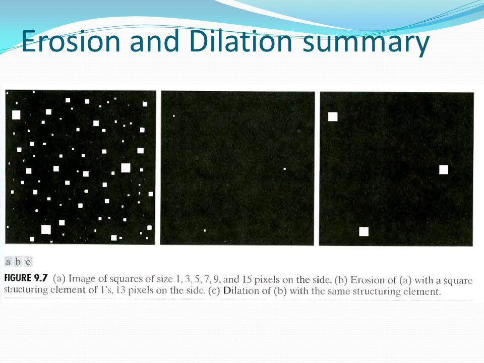 Erosion and Dilation summary