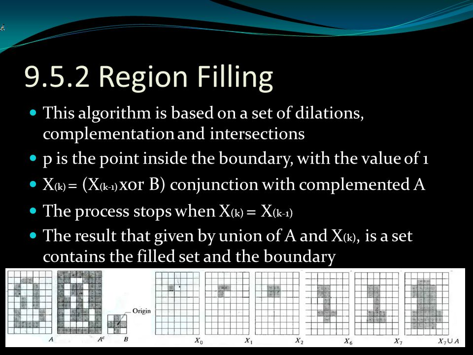 9.5.2 Region Filling This algorithm is based on a set of dilations, complementation and intersections p is the point inside the boundary, with the val
