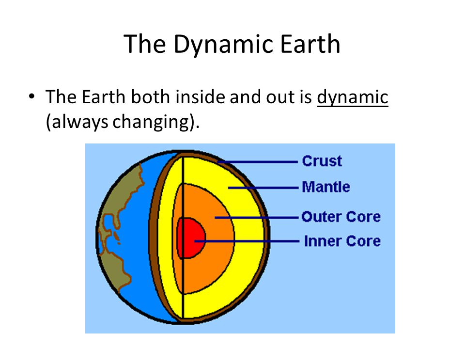 The Earth both inside and out is dynamic (always changing).