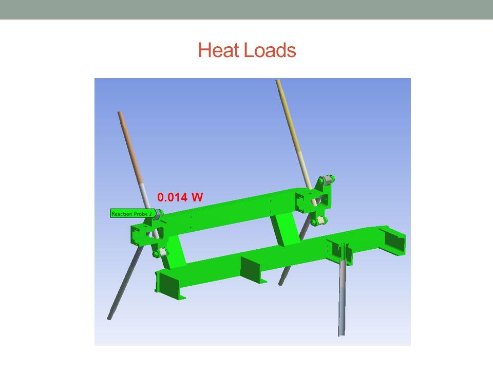 Heat Loads 0.014 W
