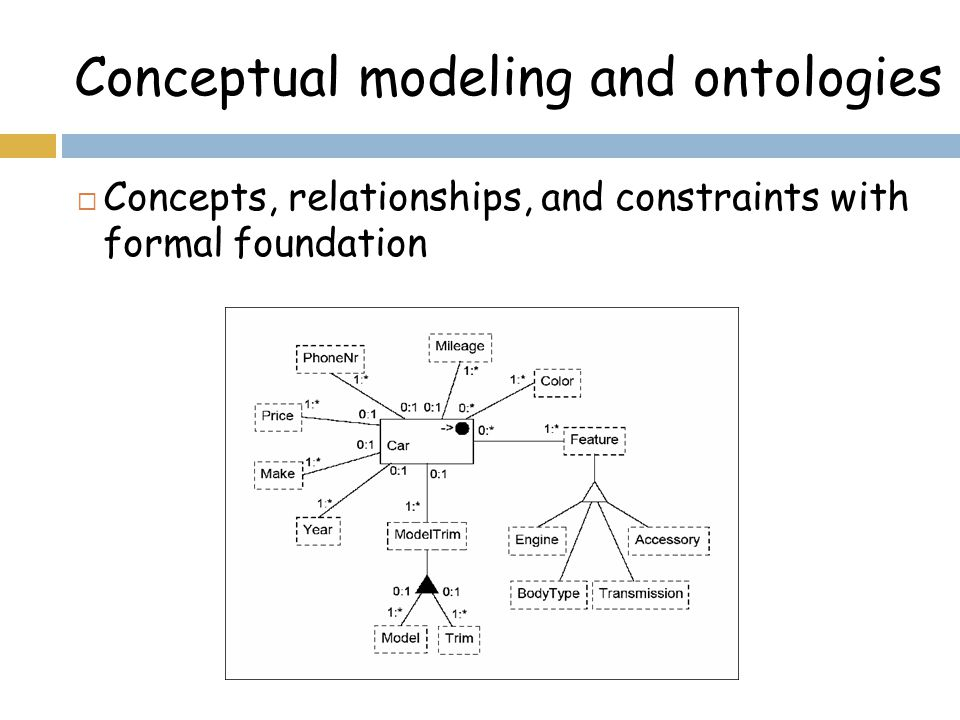  Concepts, relationships, and constraints with formal foundation Conceptual modeling and ontologies