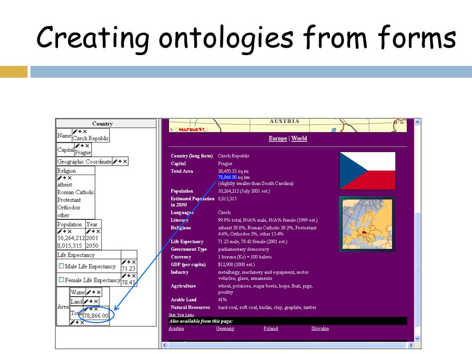 Creating ontologies from forms