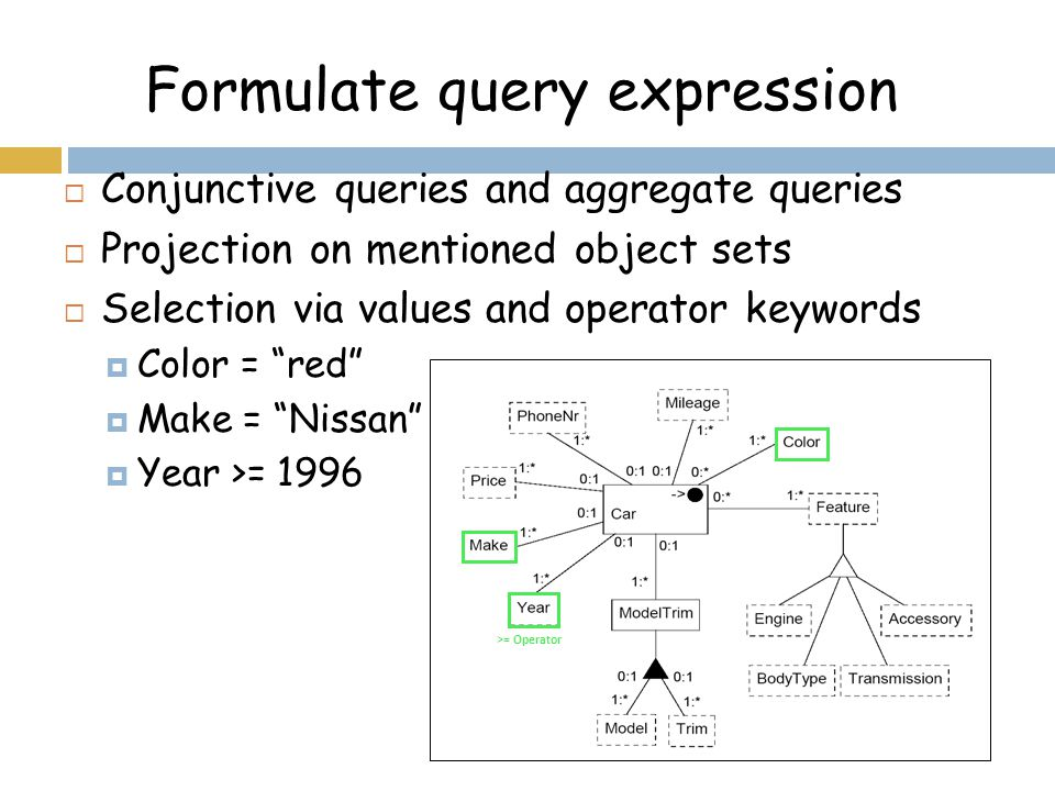  Conjunctive queries and aggregate queries  Projection on mentioned object sets  Selection via values and operator keywords  Color = red  Make = Nissan  Year >= 1996 >= Operator Formulate query expression