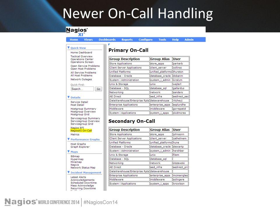 Newer On-Call Handling