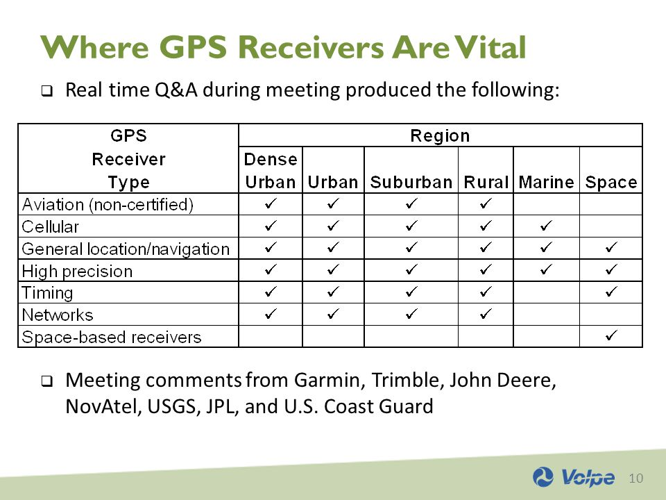 10 Where GPS Receivers Are Vital  Real time Q&A during meeting produced the following:  Meeting comments from Garmin, Trimble, John Deere, NovAtel, USGS, JPL, and U.S.